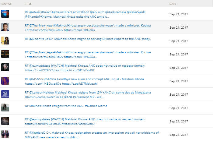Top 10 Tweets on 21 September: Data made avaialable to WordStart by Crimson Hexagon